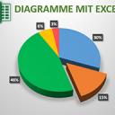 08.05.2020: MS Excel - Diagramme